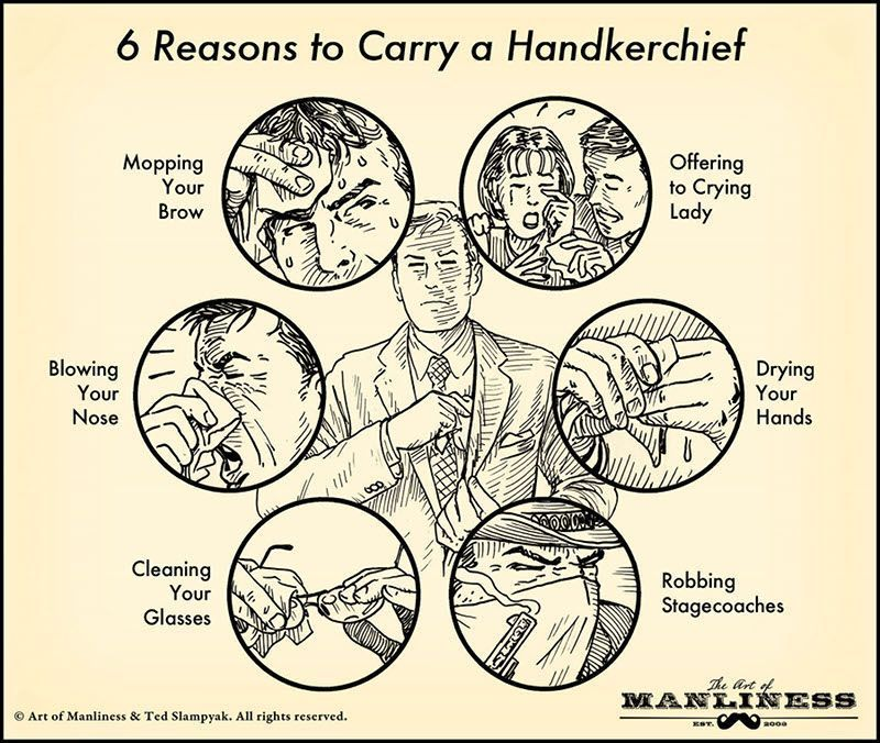Art of manliness