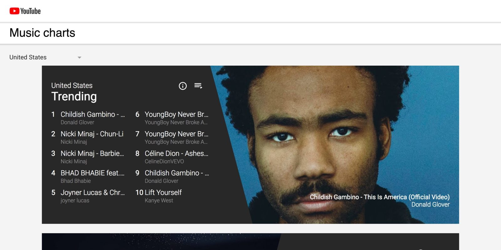 Youtube music top charts